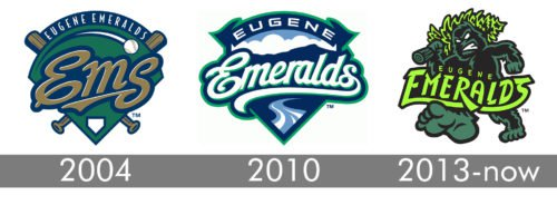 Eugene Emeralds Logo history