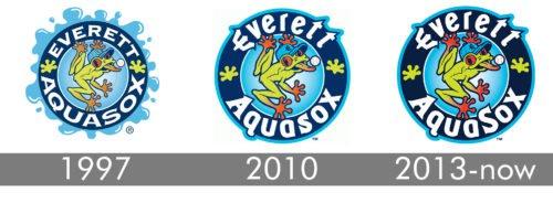 Everett AquaSox Logo history