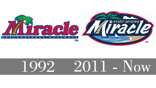 Fort Myers Miracle Logo history