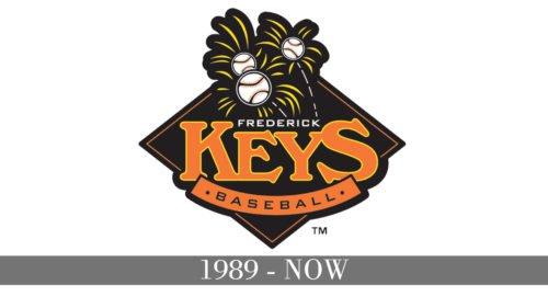 Frederick Keys logo history