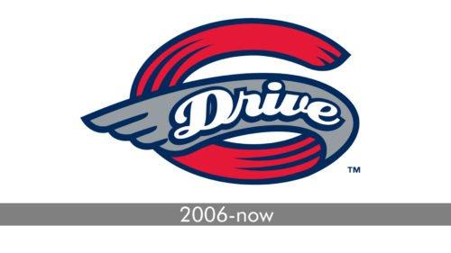 Greenville Drive Logo history