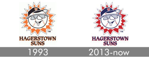 Hagerstown Suns Logo history