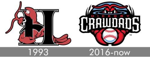 Hickory Crawdads Logo history