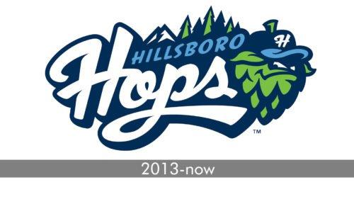 Hillsboro Hops Logo history