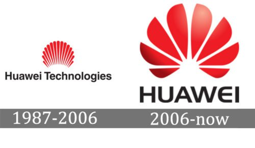 Huawei Logo history