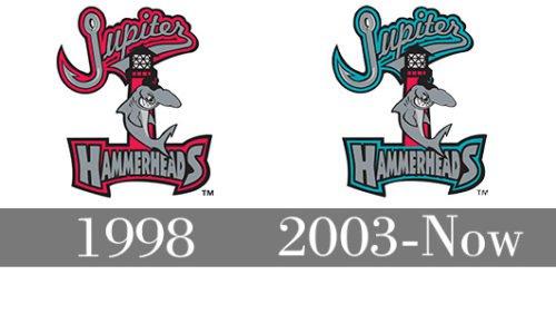 Jupiter Hammerheads Logo history