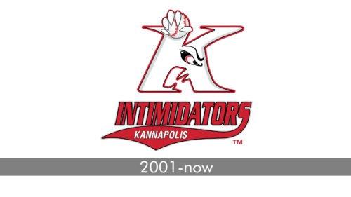 Kannapolis Intimidators Logo history