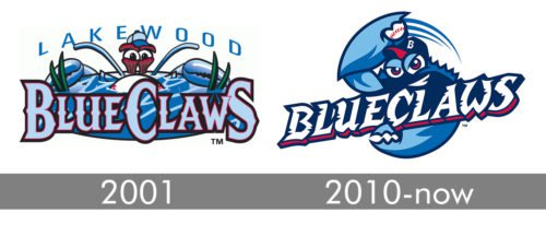 Lakewood BlueClaws Logo history