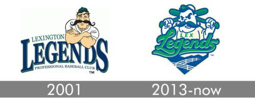 Lexington Legends Logo history