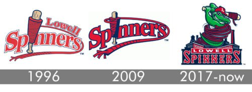 Lowell Spinners Logo history