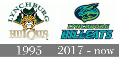 Lynchburg Hillcats logo history