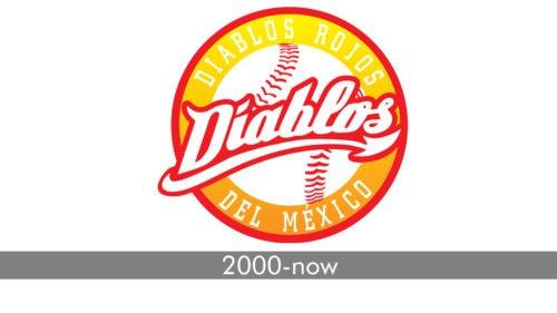 México Diablos Rojos Logo history