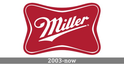 Miller Beer Logo history