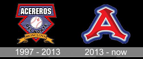 Monclova Acereros Logo history