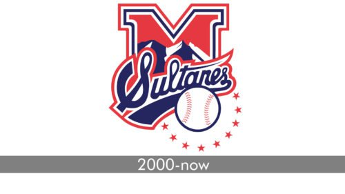 Monterrey Sultanes Logo history
