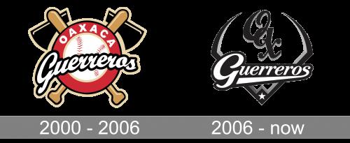Oaxaca Guerreros Logo history