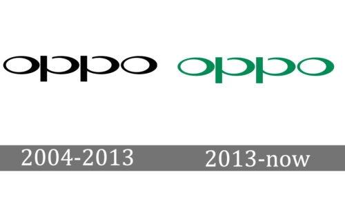 Oppo Logo history