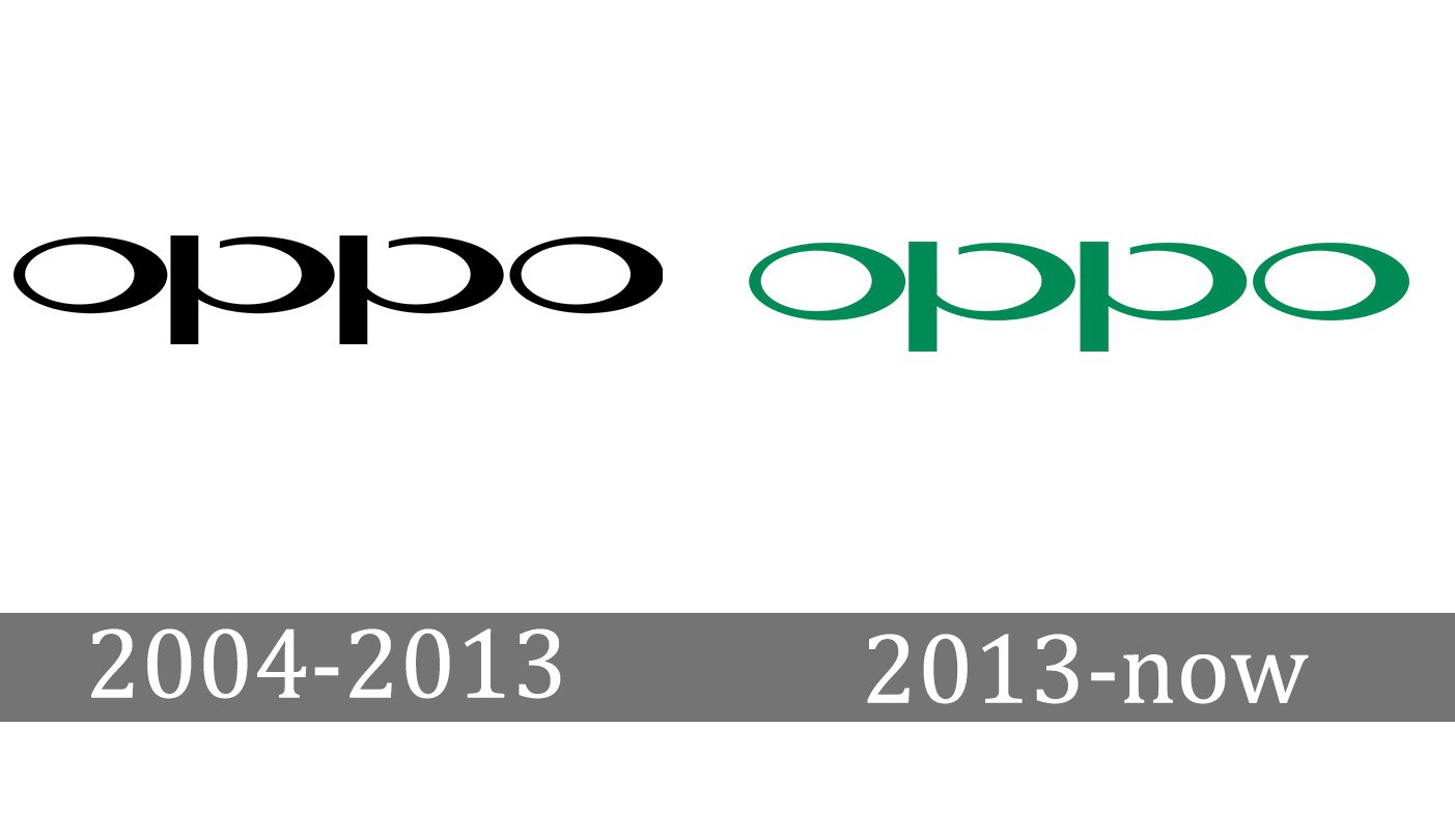 Meaning Oppo logo and symbol | history and evolution