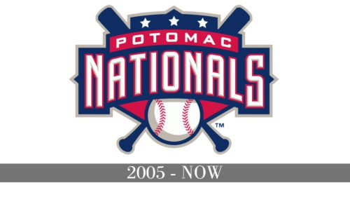 Potomac Nationals Logo history