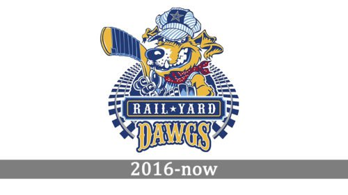 Roanoke Rail Yard Dawgs Logo history