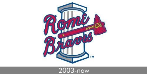 Rome Braves Logo history