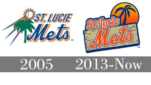 St. Lucie Mets Logo history