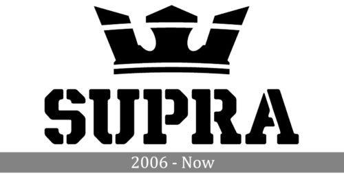 Supra Logo history