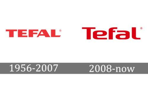Tefal Logo history