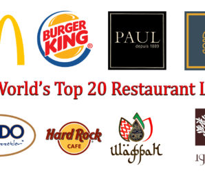🍗 The World's Top 20 Restaurant Logos
