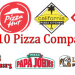 🍕 Top 10 Pizza Companies