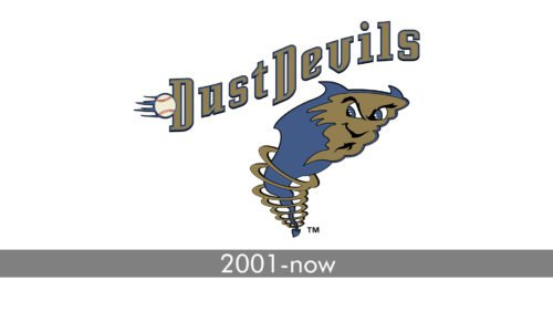 Tri-City Dust Devils Logo history