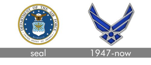 U.S. Air Force Logo history