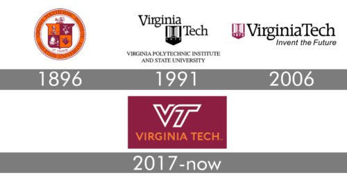 Virginia Tech Logo history
