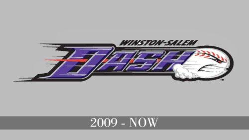 Winston-Salem Dash Logo history