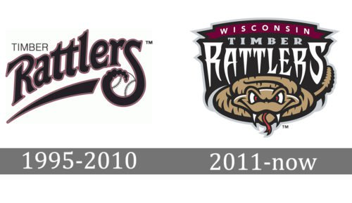 Wisconsin Timber Rattlers Logo history