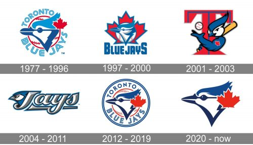 Bluefield Blue Jays Logo history