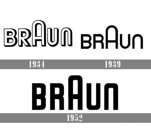 Braun Logo history