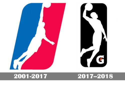 NBA Gatorade League Logo history