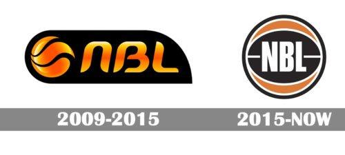 National Basketball League of Australia Logo history