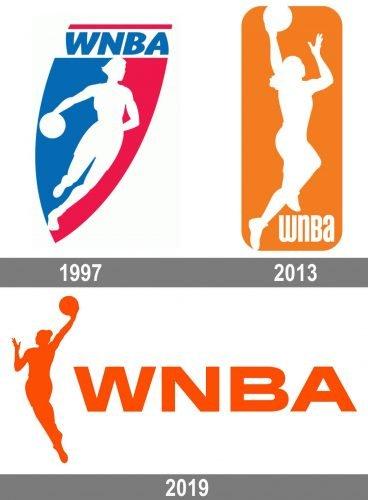 WNBA Logo History