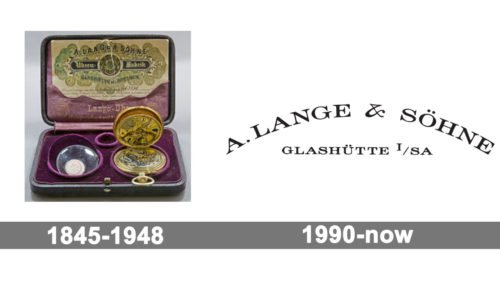 A. Lange and Sohne logo history