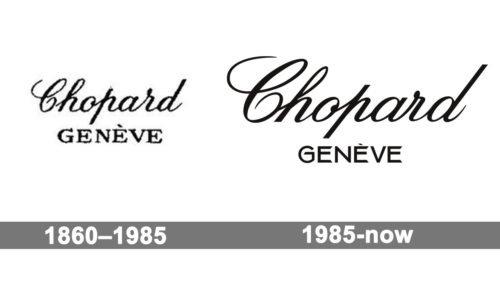 Chopard Logo history