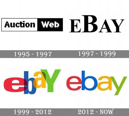 Ebay Logo-history