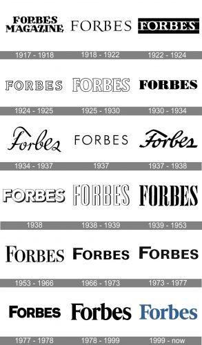 Forbes Logo history
