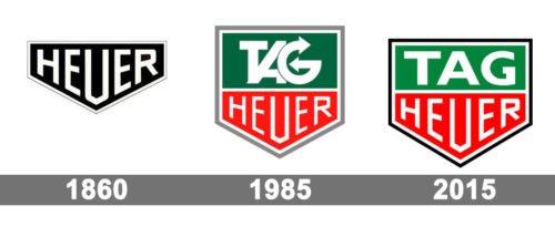 TAG Heuer Logo history