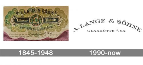 A. Lange & Söhne Logo history