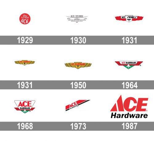 ACE Hardware logo history