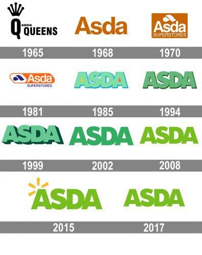ASDA Logo history