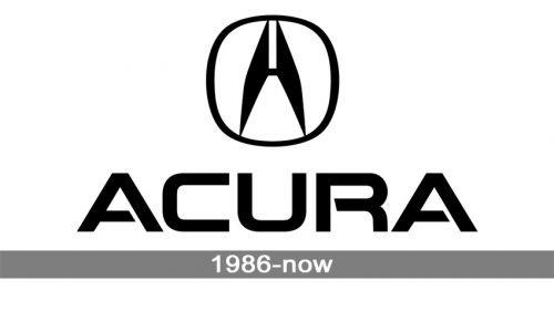 Acura Logo history