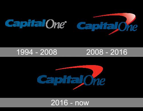 Capital One Logo history